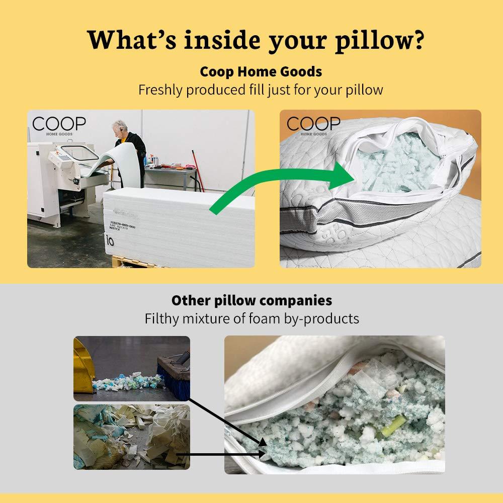 Pillow Filling